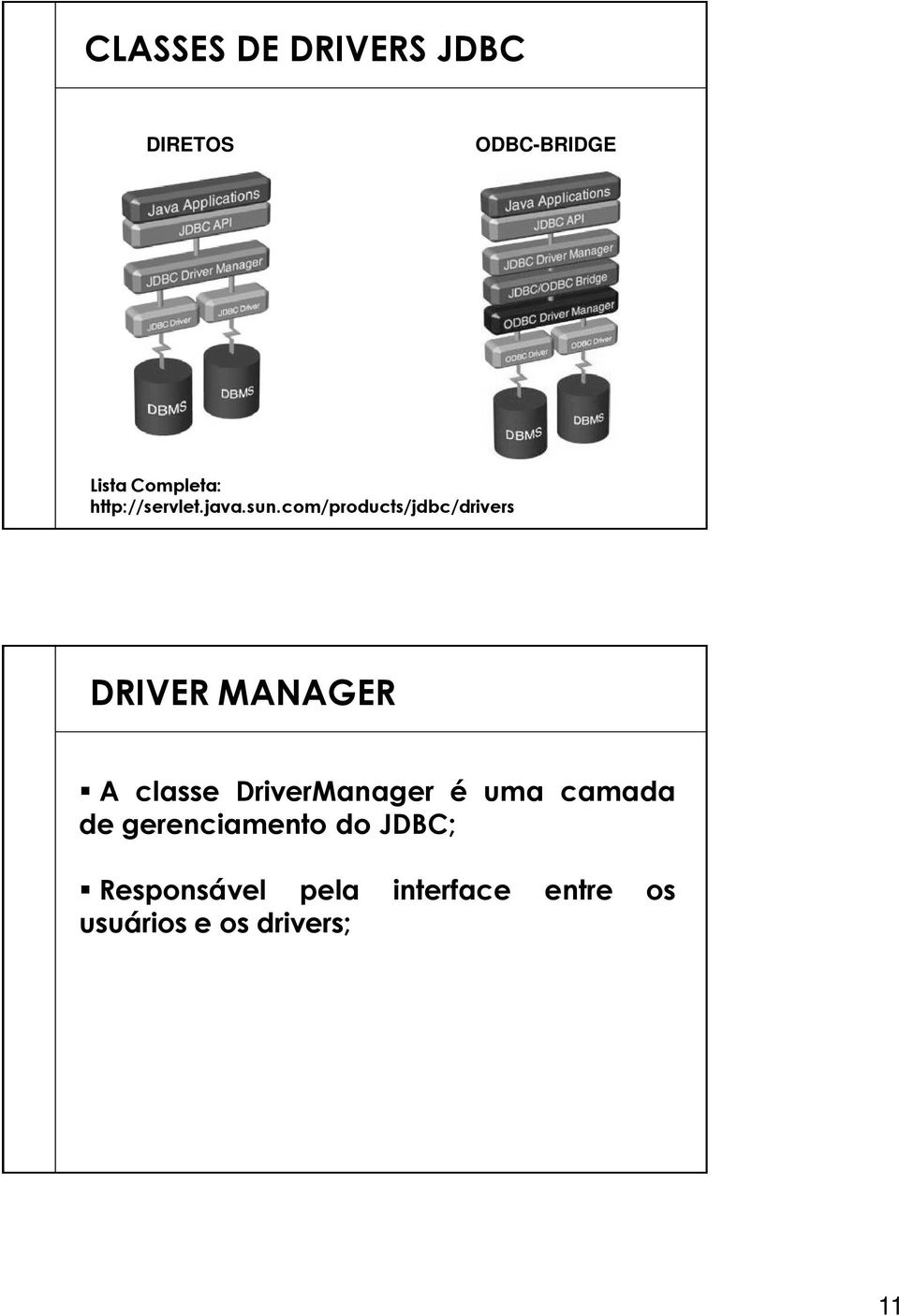 com/products/jdbc/drivers DRIVER MANAGER A classe