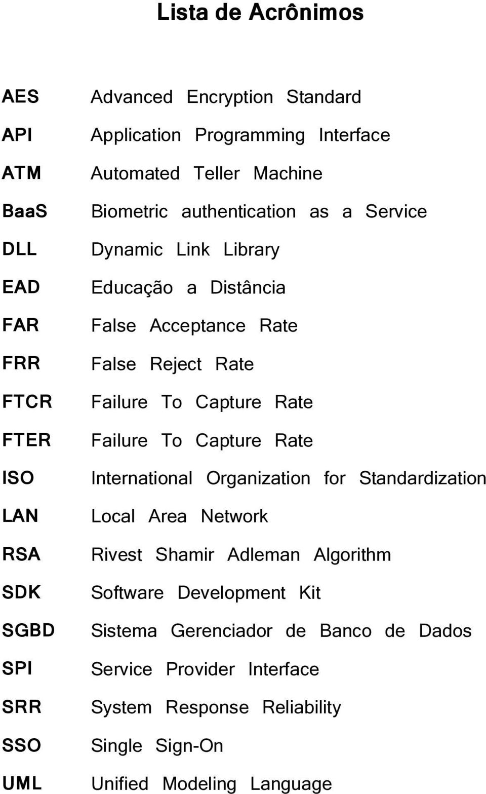 Rate Failure To Capture Rate Failure To Capture Rate International Organization for Standardization Local Area Network Rivest Shamir Adleman Algorithm