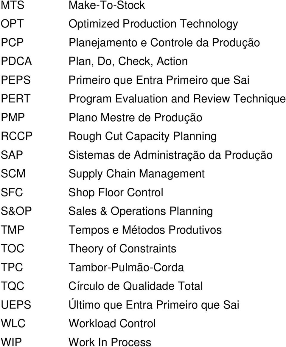 Rough Cut Capacity Planning Sistemas de Administração da Produção Supply Chain Management Shop Floor Control Sales & Operations Planning Tempos e