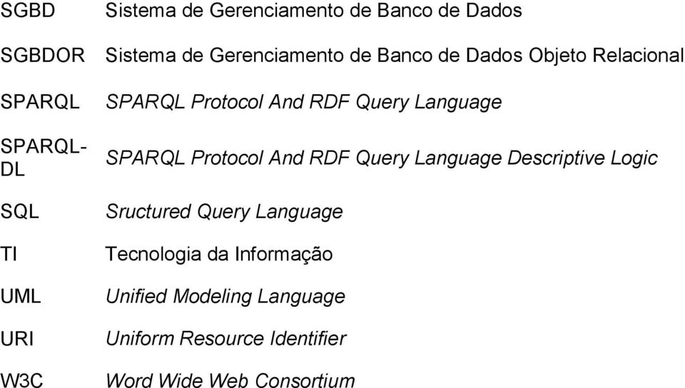 Language SPARQL Protocol And RDF Query Language Descriptive Logic Sructured Query Language
