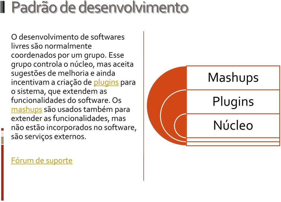 o sistema, que extendem as funcionalidades do software.