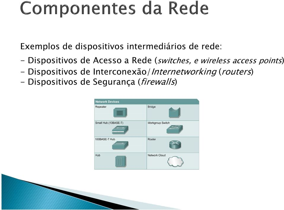 access points) - Dispositivos de