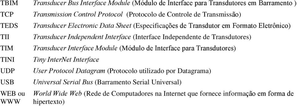 (Interface Independente de Transdutores) Transducer Interface Module (Módulo de Interface para Transdutores) Tiny InterNet Interface User Protocol Datagram