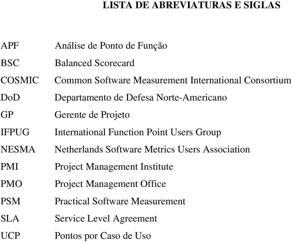 Gerente de Projeto International Function Point Users Group Netherlands Software Metrics Users Association Project