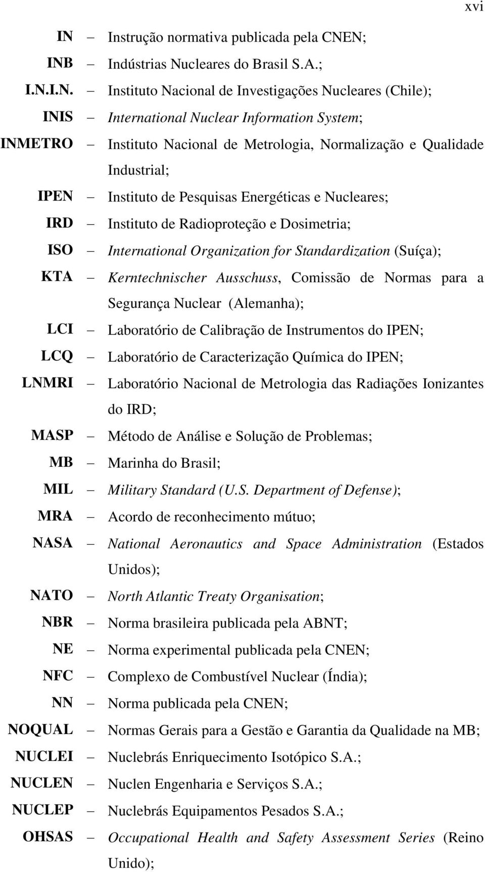 N; INB Indústrias Nucleares do Brasil S.A.; I.N.I.N. Instituto Nacional de Investigações Nucleares (Chile); INIS International Nuclear Information System; INMETRO Instituto Nacional de Metrologia,