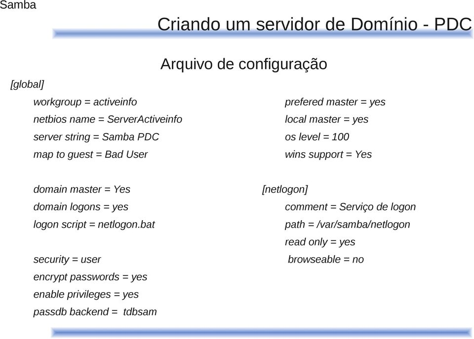 Yes domain master = Yes [netlogon] domain logons = yes comment = Serviço de logon logon script = netlogon.