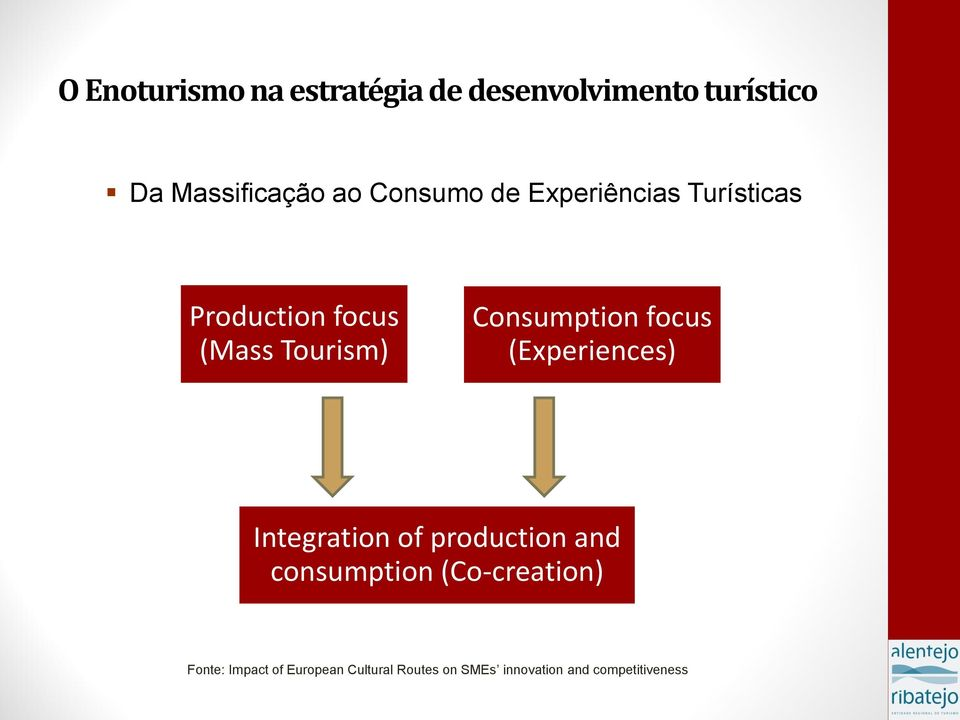 Consumption focus (Experiences) Integration of production and consumption