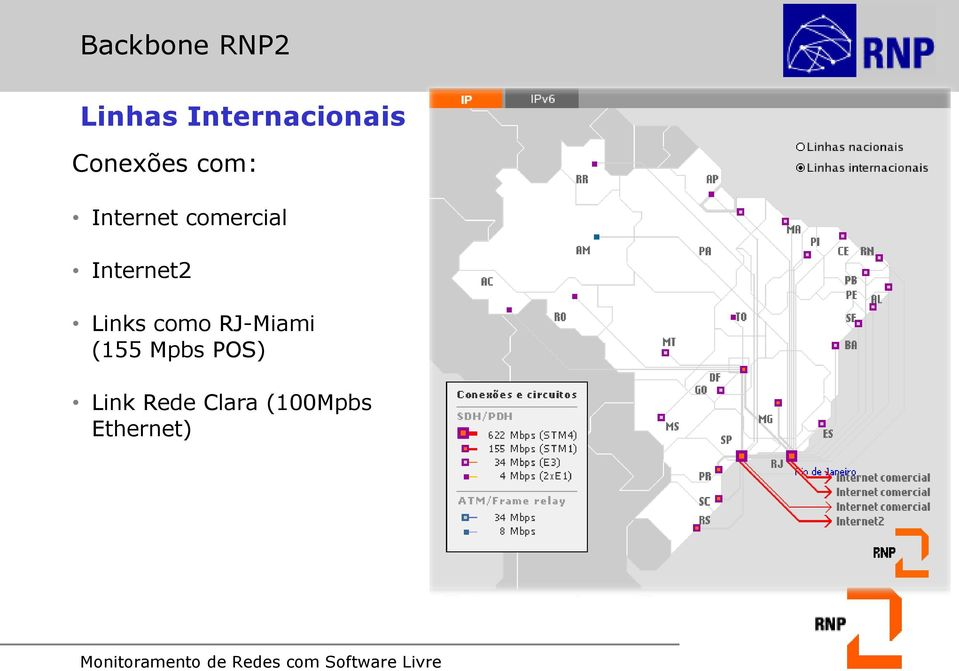 Internet2 Links como RJ-Miami (155