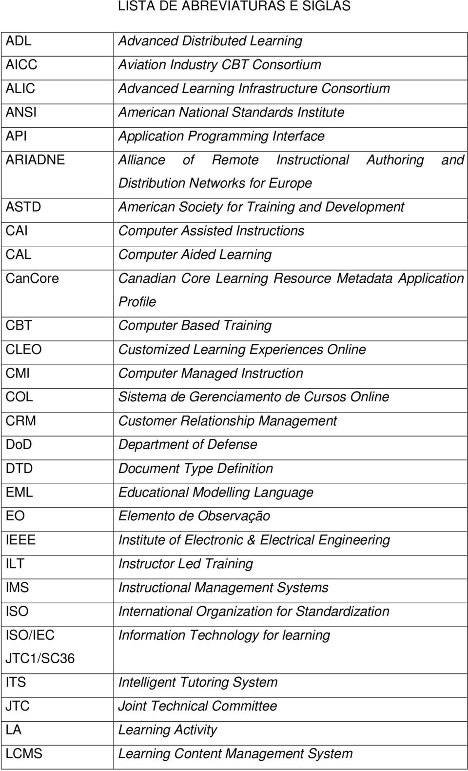Instructions CAL Computer Aided Learning CanCore Canadian Core Learning Resource Metadata Application Profile CBT Computer Based Training CLEO Customized Learning Experiences Online CMI Computer