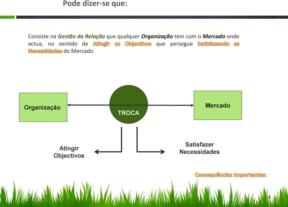 no sentido de que persegue do Mercado Organização