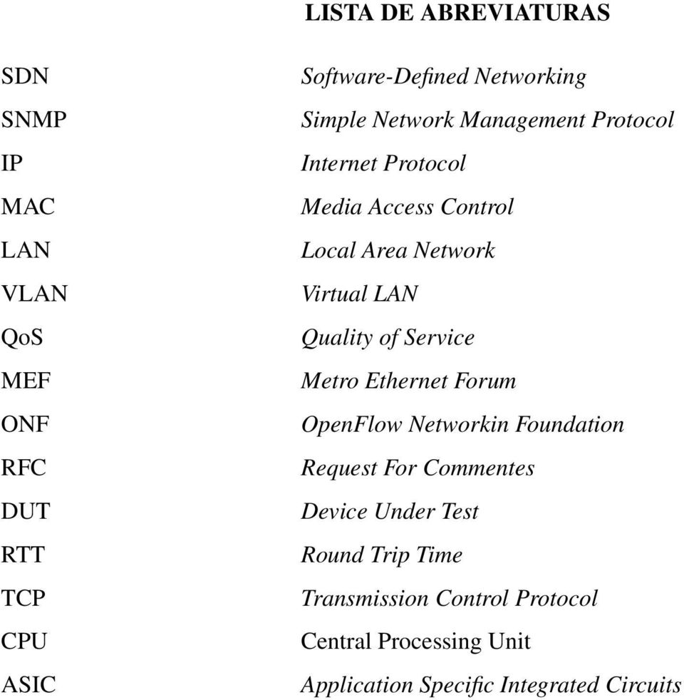 Virtual LAN Quality of Service Metro Ethernet Forum OpenFlow Networkin Foundation Request For Commentes