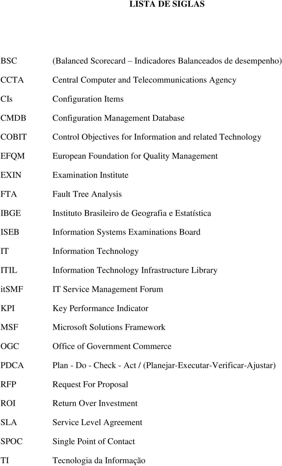 Institute Fault Tree Analysis Instituto Brasileiro de Geografia e Estatística Information Systems Examinations Board Information Technology Information Technology Infrastructure Library IT Service