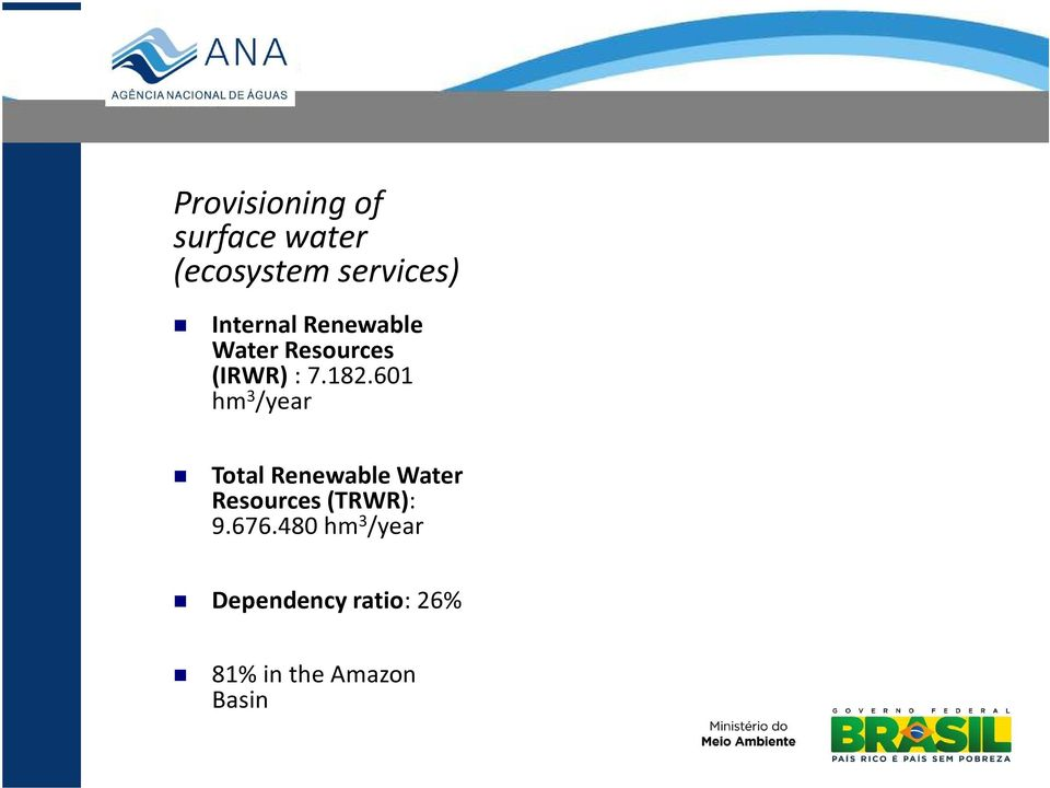 601 hm 3 /year Total Renewable Water Resources (TRWR):