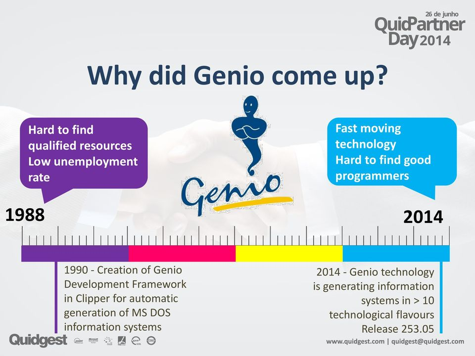 to find good programmers 2014 1990 - Creation of Genio Development Framework in Clipper