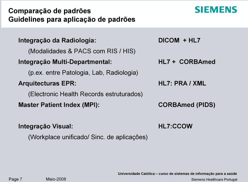 entre Patologia, Lab, Radiologia) Arquitecturas EPR: HL7: PRA / ML (Electronic Health Records