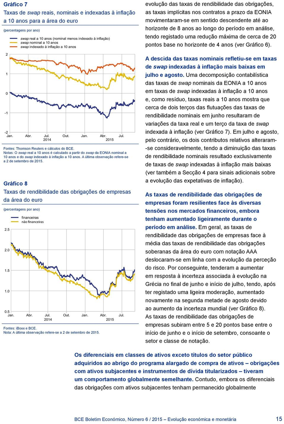 Out. Jan. Abr. Jul. 2014 2015 Fontes: Thomson Reuters e cálculos do BCE. Notas: O swap real a 10 anos é calculado a partir do swap da EONIA nominal a 10 anos e do swap indexado à inflação a 10 anos.