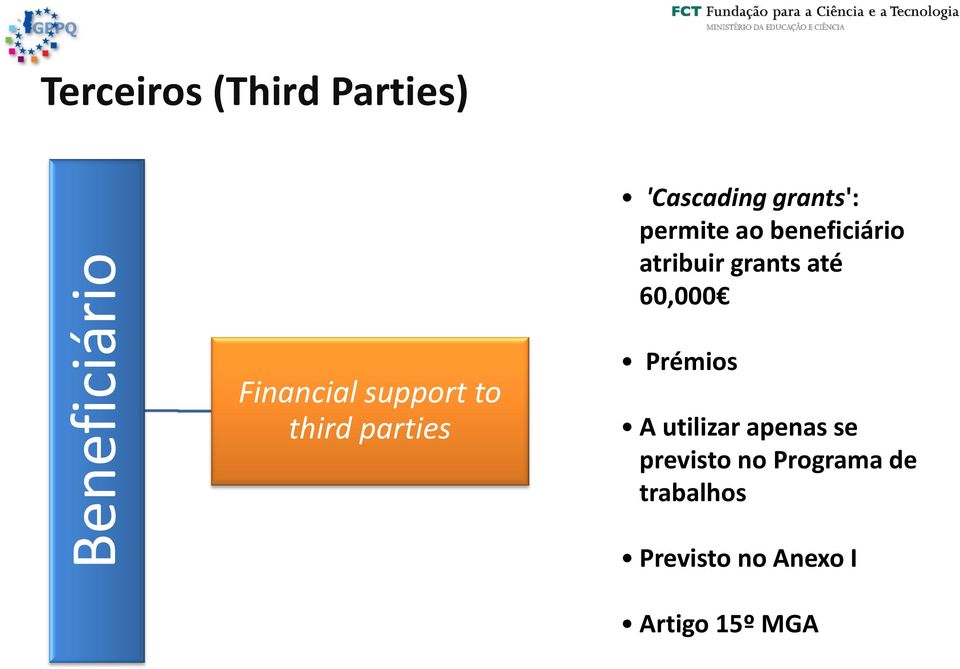 support to third parties Prémios A utilizar apenas se