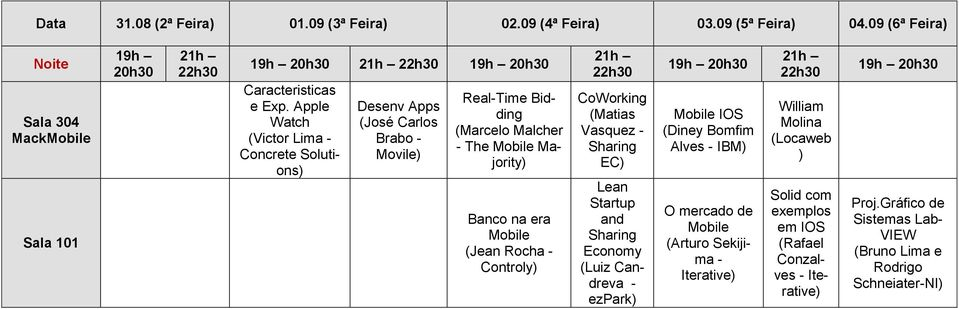 Apple Watch (Victor Lima - Concrete Solutions) Desenv Apps (José Carlos Brabo - Movile) Real-Time Bidding (Marcelo Malcher - The Mobile Majority) Banco na era Mobile (Jean Rocha - Controly)