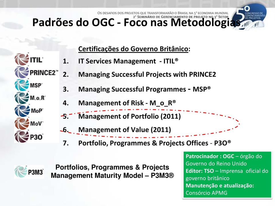 Management of Portfolio (2011) 6. Management of Value (2011) 7.