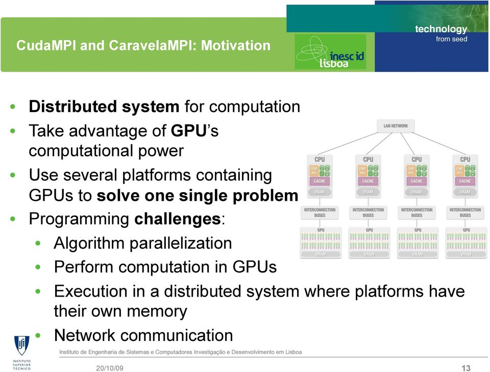 problem Programming challenges: Algorithm parallelization Perform computation in GPUs