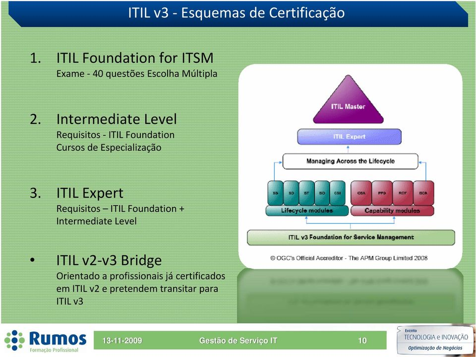 Intermediate Level Requisitos ITIL Foundation Cursos de Especialização 3.