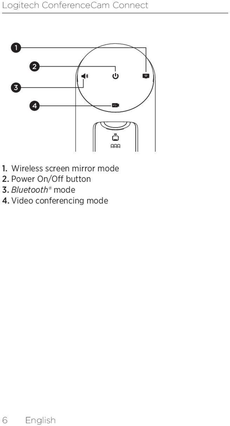 2. Power On/Off button 3.