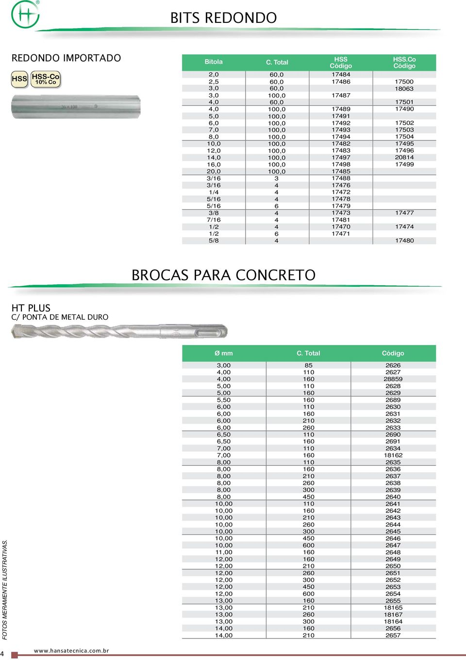 Co 7 7 0 0 77 79 790 79 79 79 79 7 79 7 79 797 0 79 799 7 7 77 77 77 779 77 777 7 7 77 77 70 BROCAS PARA CONCRETO HT PLUS C/ PONTA DE METAL DURO