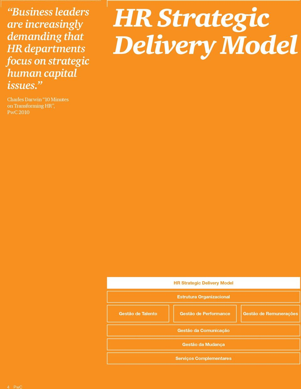 HR Strategic Delivery Model Charles Darwin 10 Minutes on Transforming HR, PwC 2010 HR