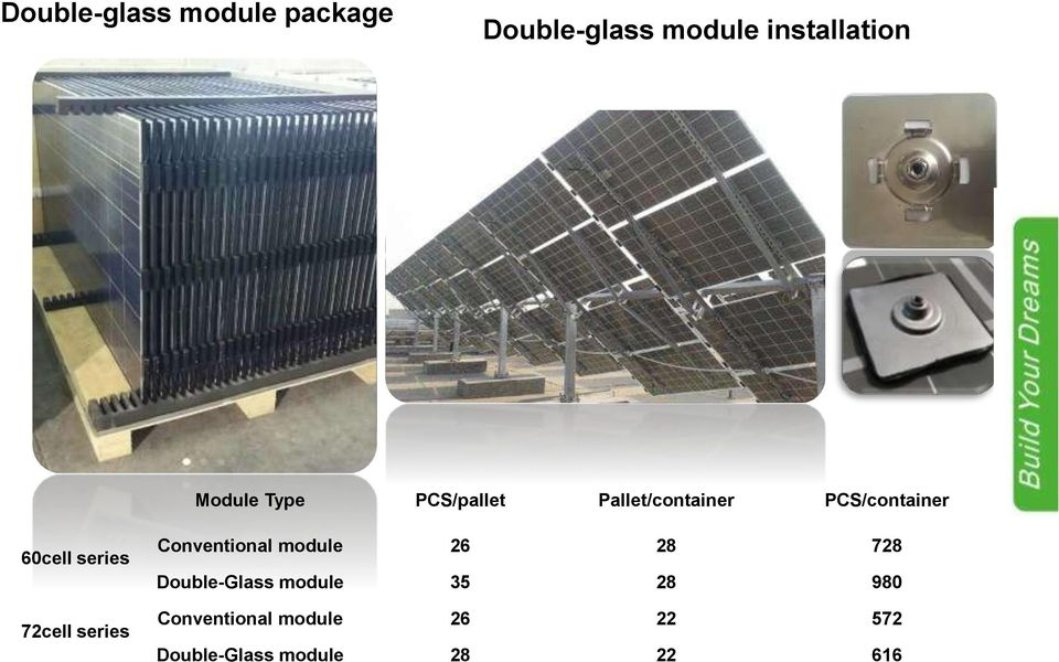 series 72cell series Conventional module 26 28 728 Double-Glass