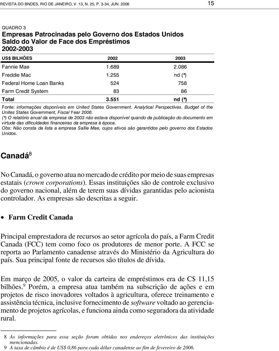 255 nd (*) Federal Home Loan Banks 524 758 Farm Credit System 83 86 Total 3.551 nd (*) Fonte: informações disponíveis em United States Government. Analytical Perspectives.