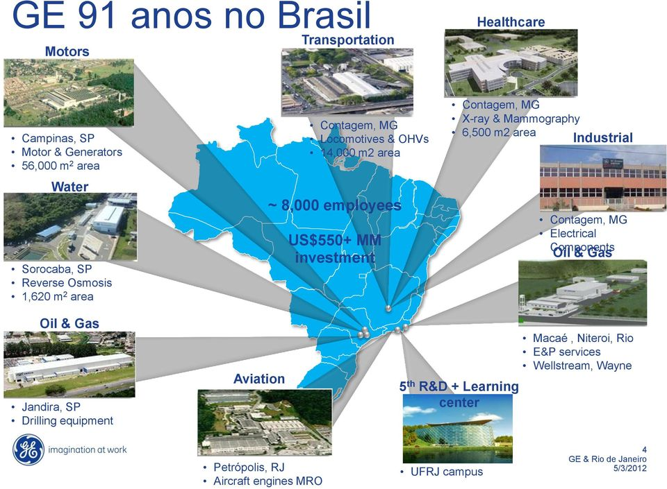 & Mammography 6,500 m2 area Industrial Contagem, MG Electrical Components Oil & Gas Oil & Gas Jandira, SP Drilling equipment