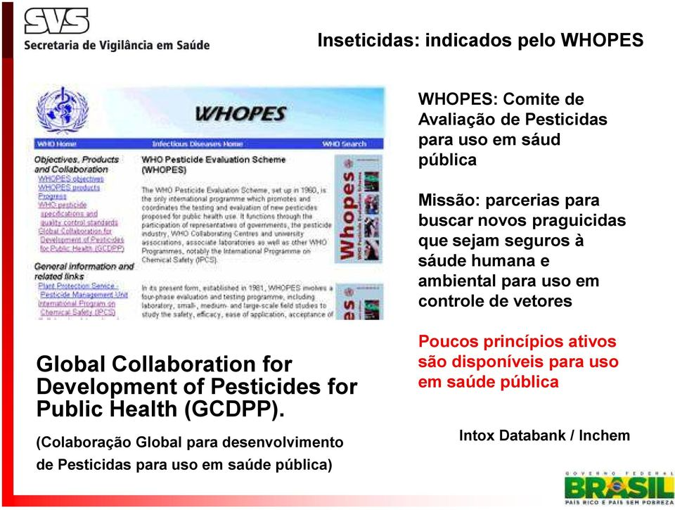 Global Collaboraion for Developmen of Pesicides for Public Healh (GCDPP.