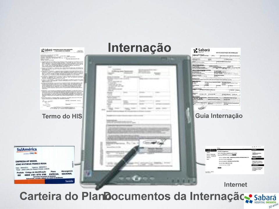 Internet Carteira do