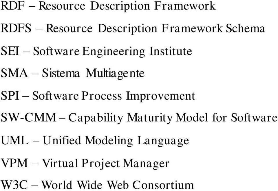 Software Process Improvement SW-CMM Capability Maturity Model for Software