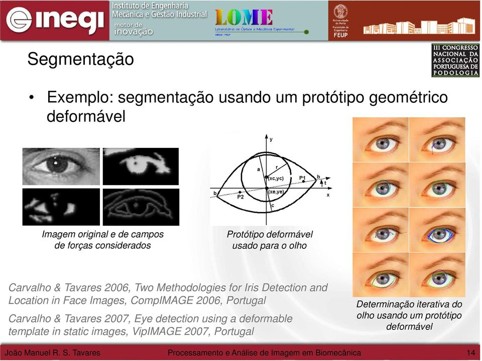 and Location in Face Images, CompIMAGE 2006, Portugal Carvalho & Tavares 2007, Eye detection using a deformable