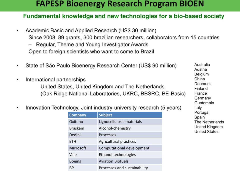 million) International partnerships United States, United Kingdom and The Netherlands (Oak Ridge National Laboratories, UKRC, BBSRC, BE-Basic) Innovation Technology, Joint industry-university