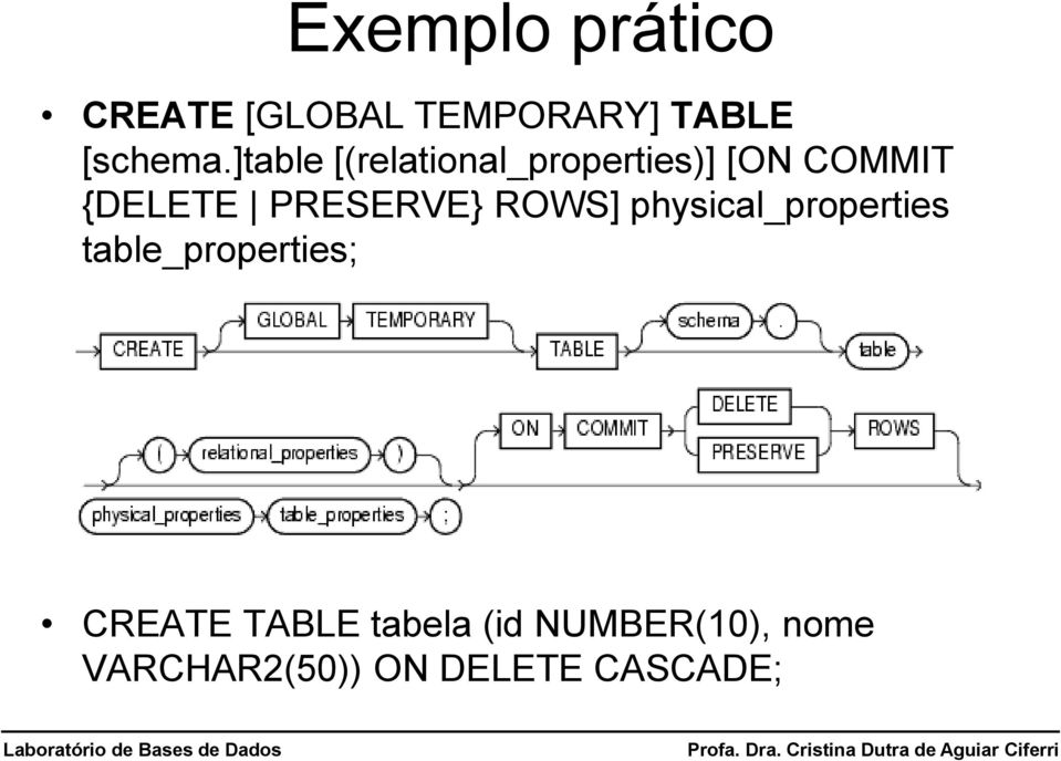 PRESERVE} ROWS] physical_properties table_properties;