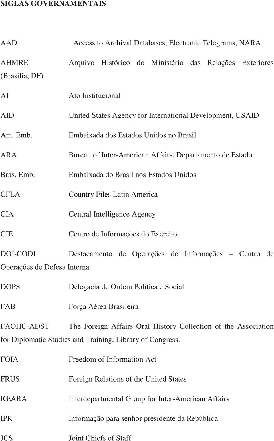 CFLA CIA CIE Access to Archival Databases, Electronic Telegrams, NARA Arquivo Histórico do Ministério das Relações Exteriores Ato Institucional United States Agency for International Development,