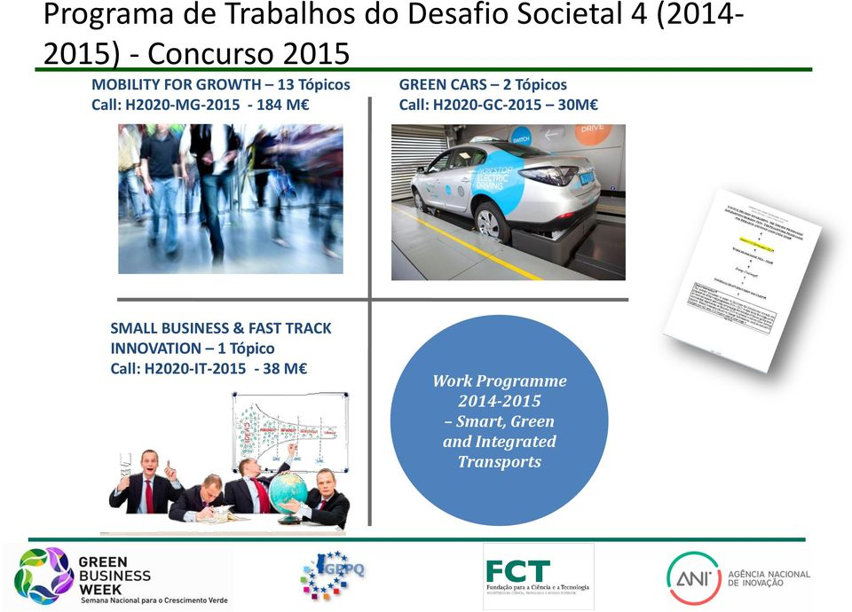 Call: H2020-GC-2015 30M SMALL BUSINESS & FAST TRACK INNOVATION 1 Tópico Call: