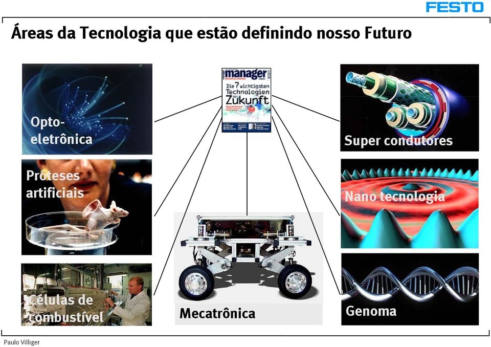artificiais Super condutores Nano