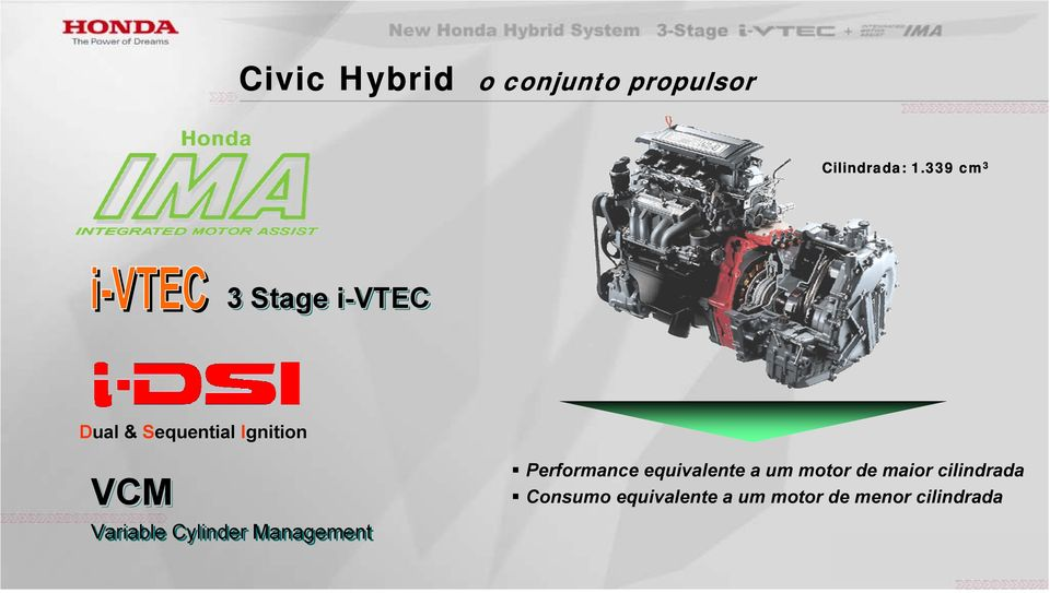 Variable Cylinder Management Performance equivalente a um