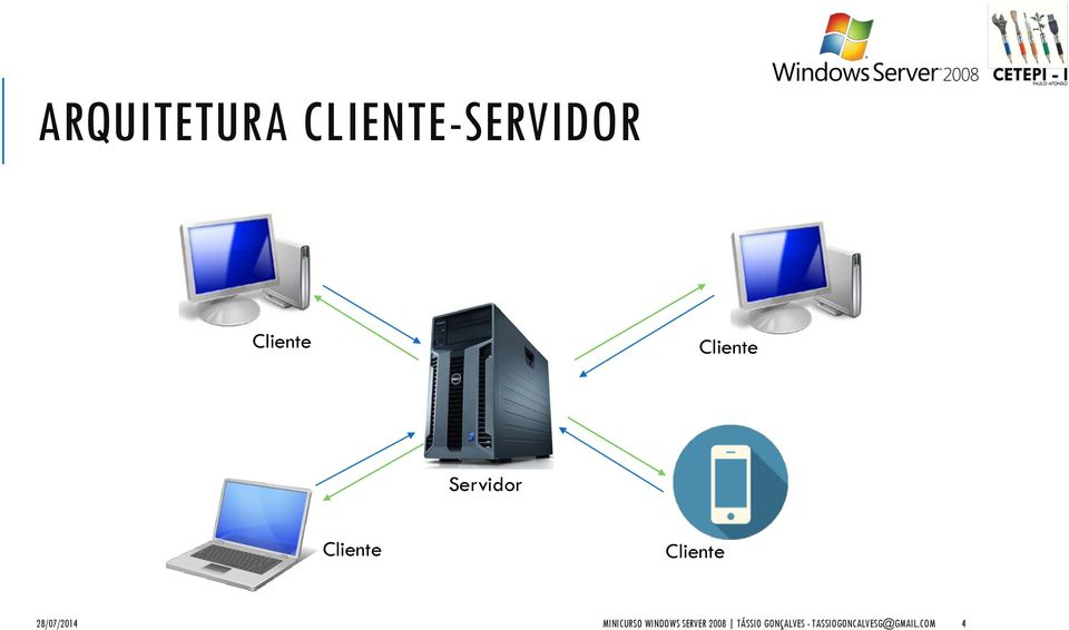 MINICURSO WINDOWS SERVER 2008 TÁSSIO