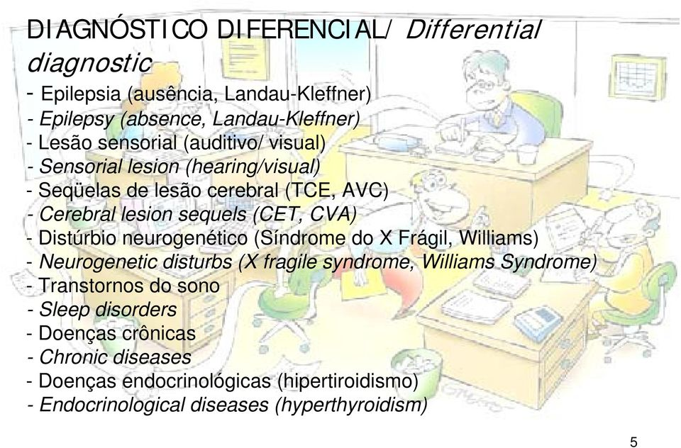 - Distúrbio neurogenético (Síndrome do X Frágil, Williams) - Neurogenetic disturbs (X fragile syndrome, Williams Syndrome) - Transtornos do