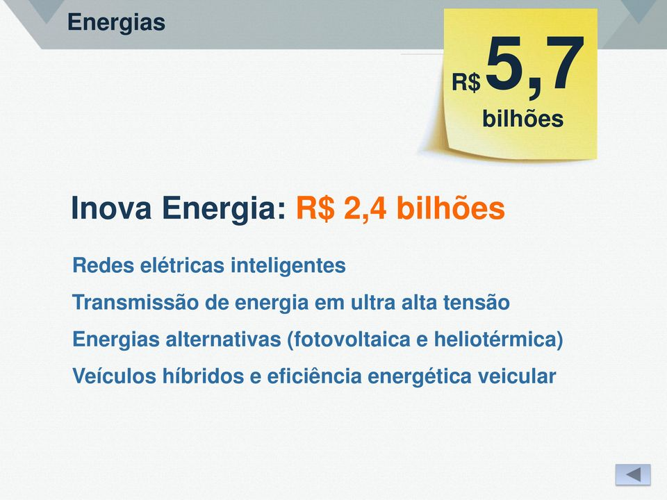 ultra alta tensão Energias alternativas (fotovoltaica e