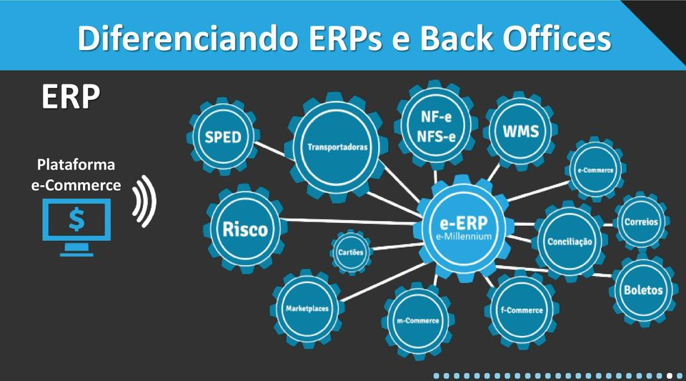 Offices ERP