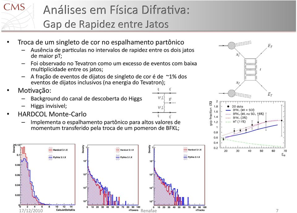 de singleto de cor é de ~1% dos eventos de dijatos inclusivos (na energia do Tevatron); Mo=vação: Background do canal de descoberta do Higgs Higgs