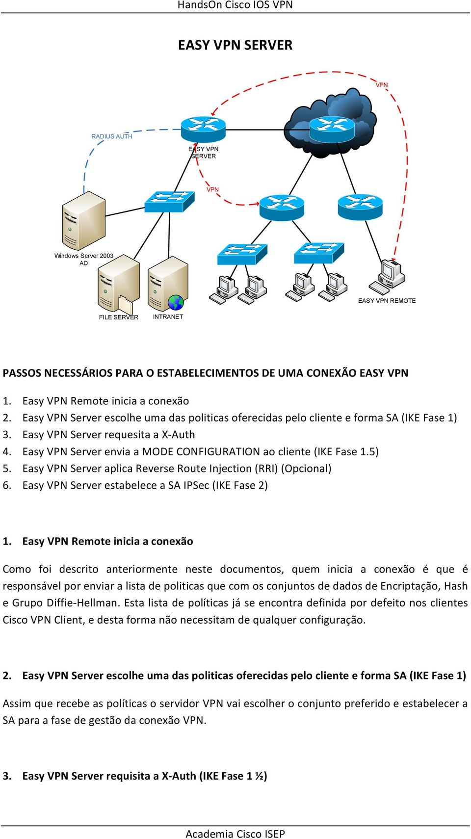 Easy VPN Server envia a MODE CONFIGURATION ao cliente (IKE Fase 1.5) 5. Easy VPN Server aplica Reverse Route Injection (RRI) (Opcional) 6. Easy VPN Server estabelece a SA IPSec (IKE Fase 2) 1.