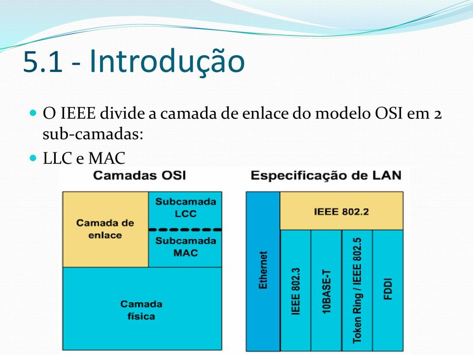 de enlace do modelo