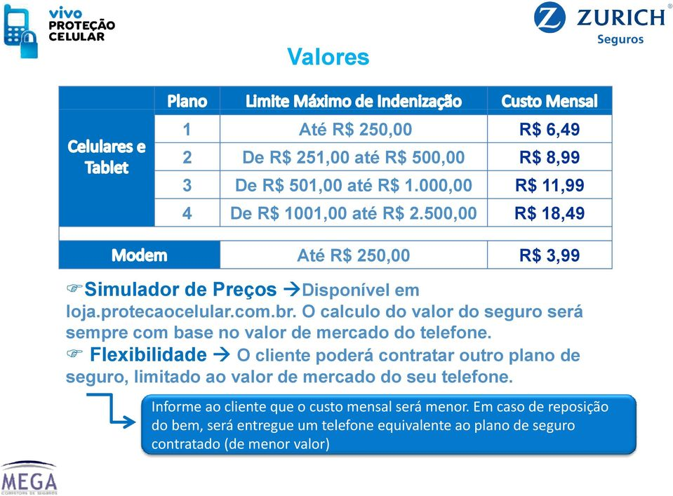 l l O calculo l do valor do seguro será sempre com base no valor de mercado do telefone.