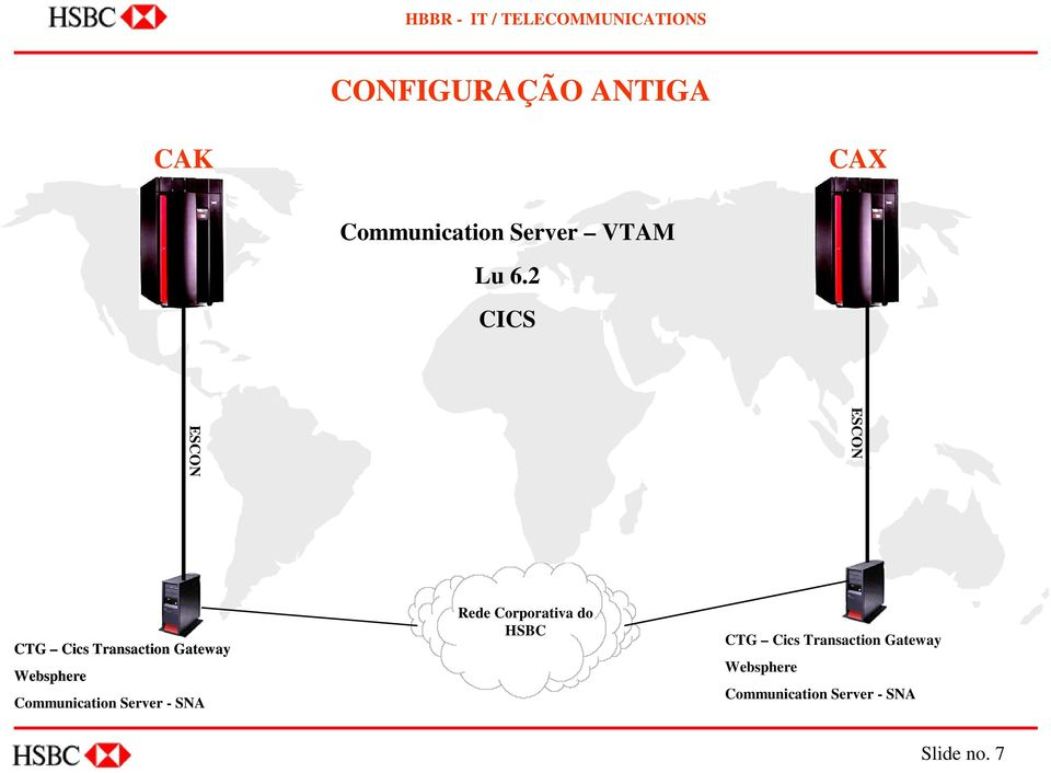Communication Server - SNA Rede Corporativa do HSBC CTG Cics